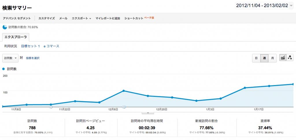 スクリーンショット 2013-02-05 18.54.06