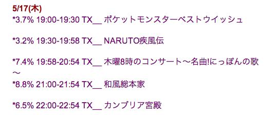 スクリーンショット 2013-02-19 19.13.56